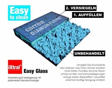 iXtral Duschwand Easy-to-Clean Nanoversiegelung Lotuseffekt für Glas Fliesen Keramik Porzellan gegen Kalk & Schmutz - Dusche reinigen mit Abperleffekt (US-Patent) - 11