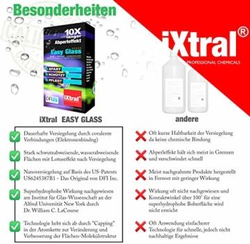 iXtral Duschwand Easy-to-Clean Nanoversiegelung Lotuseffekt für Glas Fliesen Keramik Porzellan gegen Kalk & Schmutz - Dusche reinigen mit Abperleffekt (US-Patent) - 9